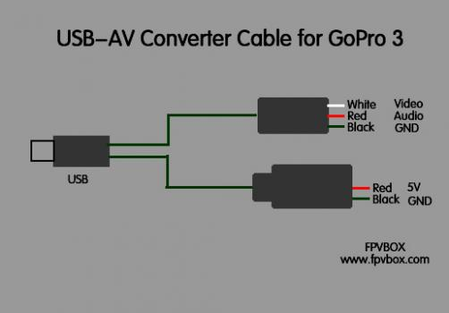can i get a little gopro 3 to fatshark connection help Cat 6 Cable Wiring Diagram at metegol.co